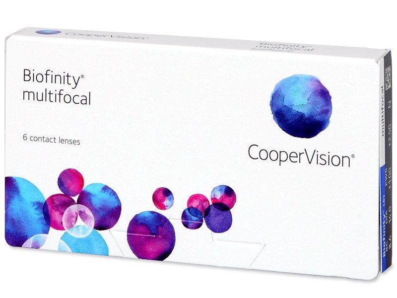 Multifokální kontaktní čočky