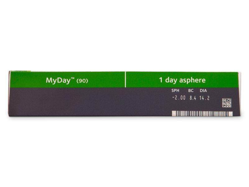Náhled parametrů čoček - MyDay daily disposable (90čoček)